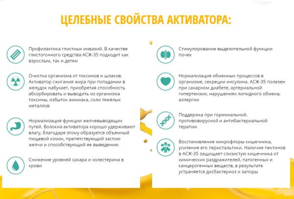 активатор сжигания жира в Екатеринбурге